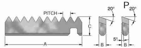 Metric (ISO) Threads